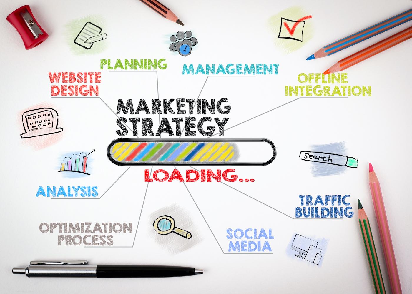 Marketing digital fácil para las empresas familiares.